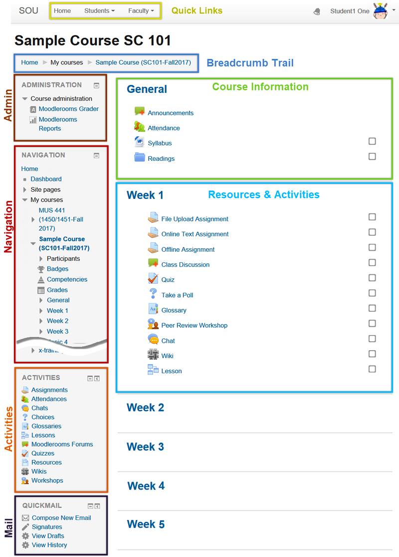 Screenshot of course page with key points highlighted